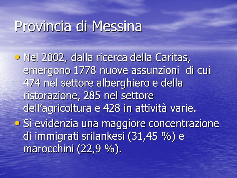 Provincia di Messina Nel 2002, dalla ricerca della Caritas, emergono 1778 nuove assunzioni di cui 474 nel settore alberghiero e della ristorazione, 285 nel settore dell'agricoltura e 428 in attività varie.