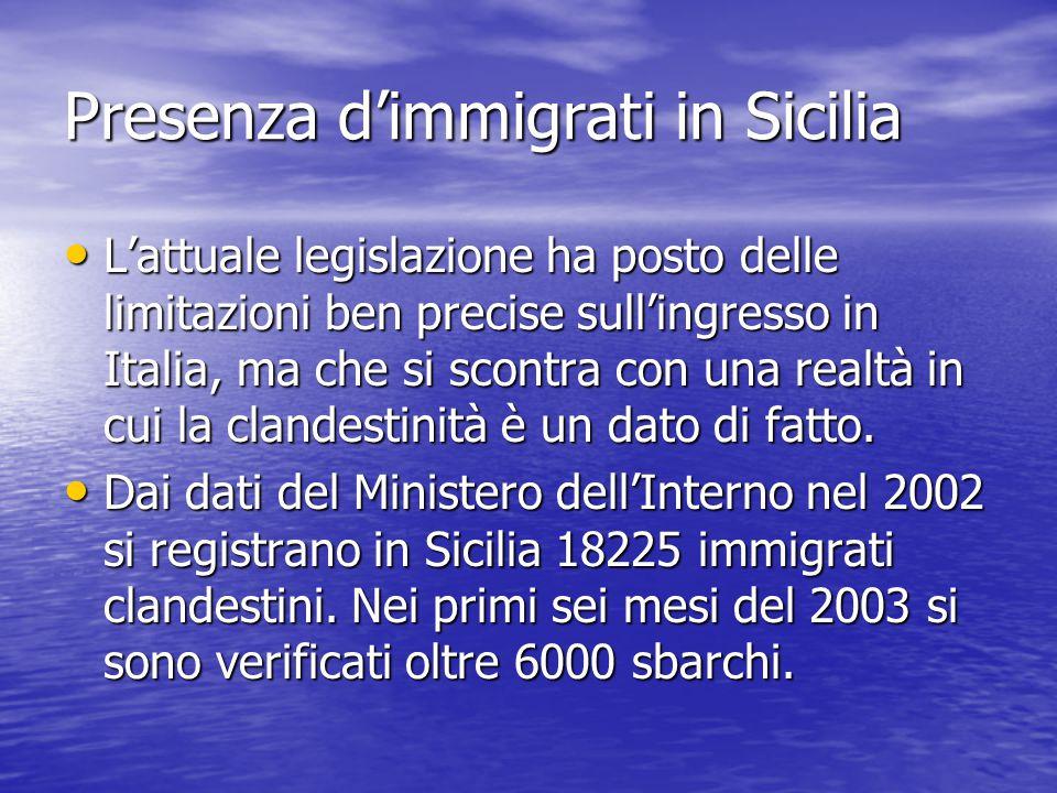 Presenza d'immigrati in Sicilia L'attuale legislazione ha posto delle limitazioni ben precise sull'ingresso in Italia, ma che si scontra con una realtà in cui la clandestinità è un dato di fatto.