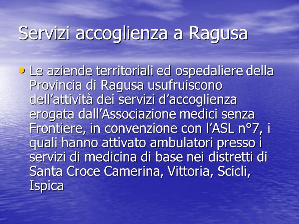 Servizi accoglienza a Ragusa Le aziende territoriali ed ospedaliere della Provincia di Ragusa usufruiscono dell'attività dei servizi d'accoglienza erogata dall'Associazione medici senza Frontiere, in convenzione con l'ASL n°7, i quali hanno attivato ambulatori presso i servizi di medicina di base nei distretti di Santa Croce Camerina, Vittoria, Scicli, Ispica Le aziende territoriali ed ospedaliere della Provincia di Ragusa usufruiscono dell'attività dei servizi d'accoglienza erogata dall'Associazione medici senza Frontiere, in convenzione con l'ASL n°7, i quali hanno attivato ambulatori presso i servizi di medicina di base nei distretti di Santa Croce Camerina, Vittoria, Scicli, Ispica