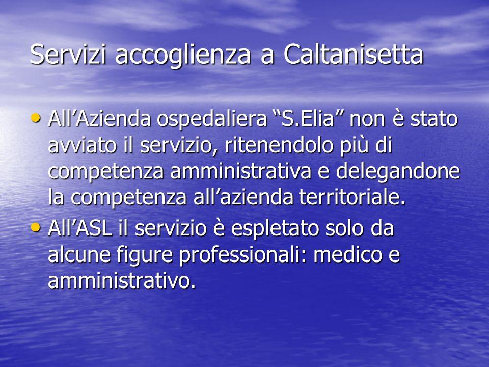 Servizi accoglienza a Caltanisetta All'Azienda ospedaliera S.Elia non è stato avviato il servizio, ritenendolo più di competenza amministrativa e delegandone la competenza all'azienda territoriale.