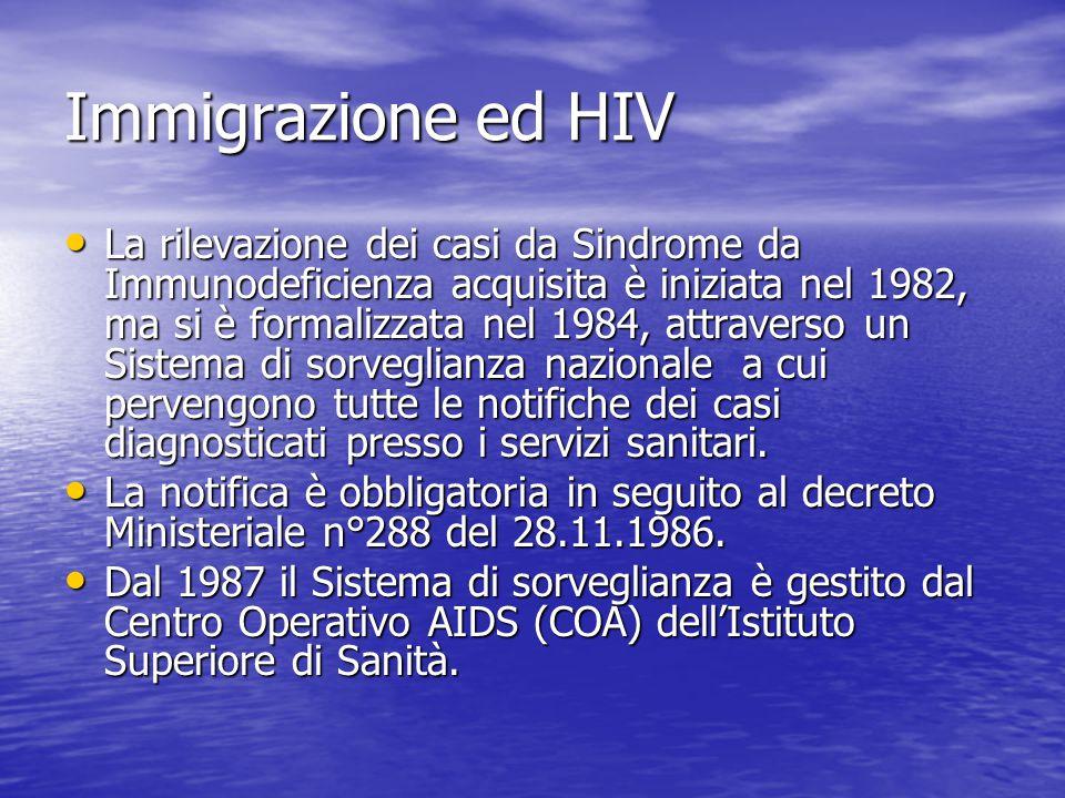 Immigrazione ed HIV La rilevazione dei casi da Sindrome da Immunodeficienza acquisita è iniziata nel 1982, ma si è formalizzata nel 1984, attraverso un Sistema di sorveglianza nazionale a cui pervengono tutte le notifiche dei casi diagnosticati presso i servizi sanitari.