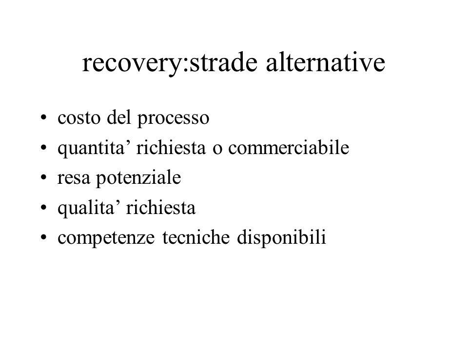 recovery:strade alternative costo del processo quantita' richiesta o commerciabile resa potenziale qualita' richiesta competenze tecniche disponibili