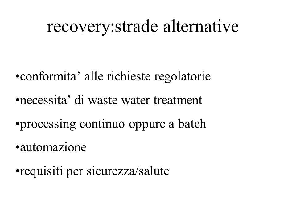 recovery:strade alternative conformita' alle richieste regolatorie necessita' di waste water treatment processing continuo oppure a batch automazione
