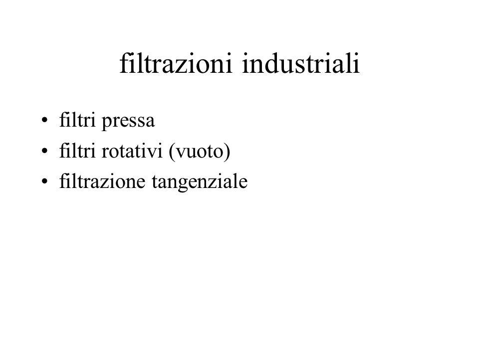 filtrazioni industriali filtri pressa filtri rotativi (vuoto) filtrazione tangenziale