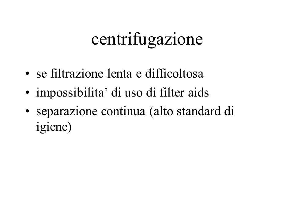 centrifugazione se filtrazione lenta e difficoltosa impossibilita' di uso di filter aids separazione continua (alto standard di igiene)