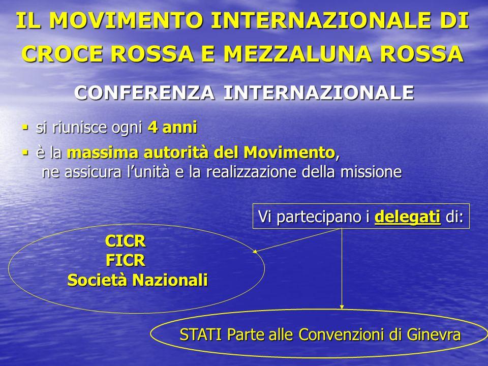 CONFERENZA INTERNAZIONALE CICRFICR Società Nazionali STATI Parte alle Convenzioni di Ginevra Vi partecipano i delegati di:  si riunisce ogni 4 anni 