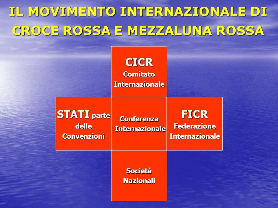 CICRComitatoInternazionale STATI parte delleConvenzioni Conferenza Internazionale Internazionale FICRFederazioneInternazionale SocietàNazionali IL MOV