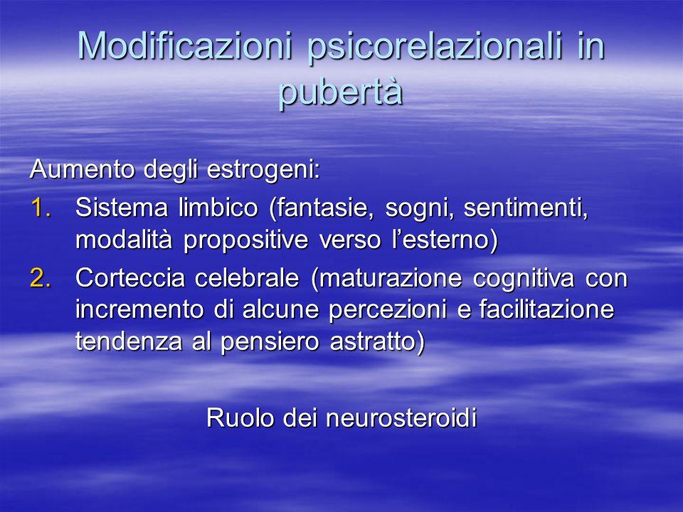 Modificazioni psicorelazionali in pubertà Aumento degli estrogeni: 1.Sistema limbico (fantasie, sogni, sentimenti, modalità propositive verso l'estern