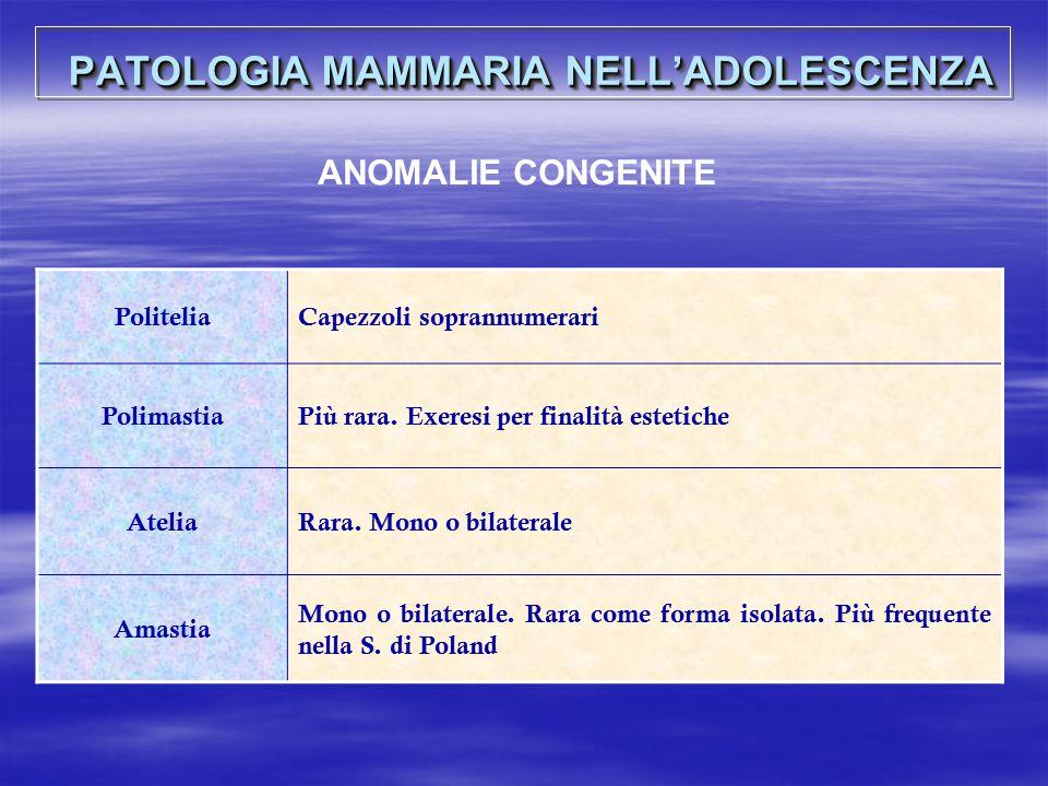 ANOMALIE CONGENITE PoliteliaCapezzoli soprannumerari PolimastiaPiù rara. Exeresi per finalità estetiche AteliaRara. Mono o bilaterale Amastia Mono o b