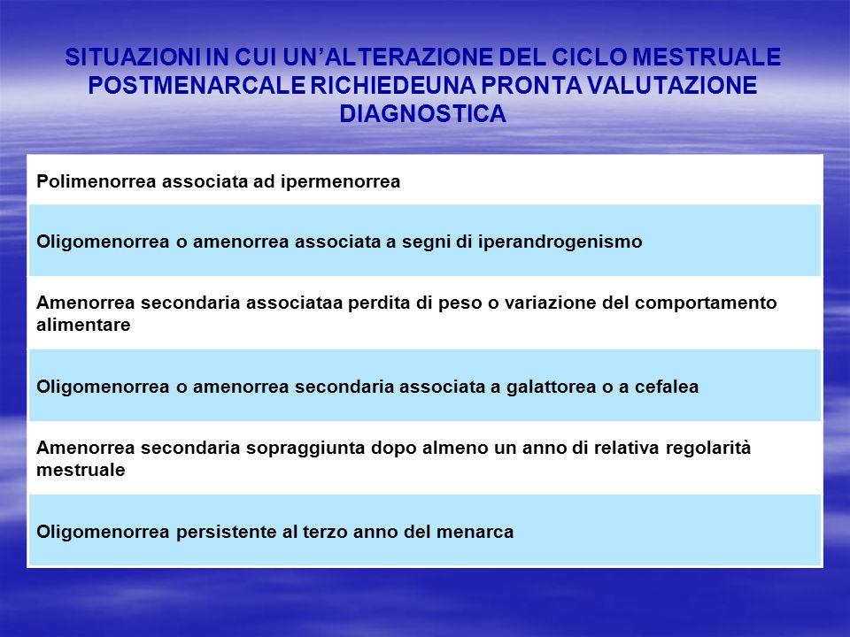 SITUAZIONI IN CUI UN'ALTERAZIONE DEL CICLO MESTRUALE POSTMENARCALE RICHIEDEUNA PRONTA VALUTAZIONE DIAGNOSTICA Polimenorrea associata ad ipermenorrea O