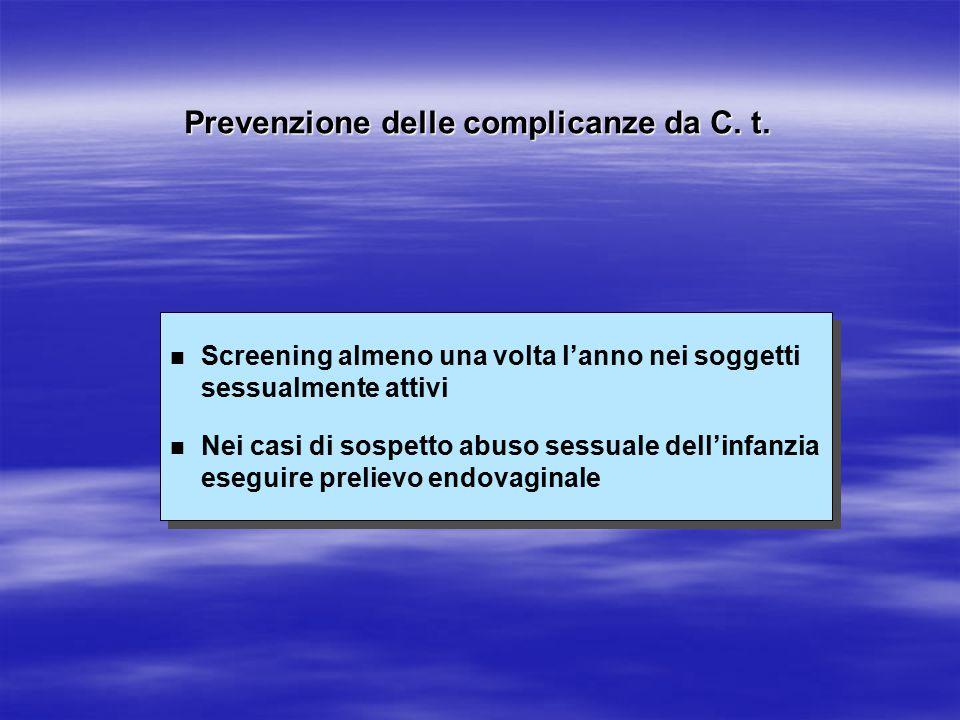 Prevenzione delle complicanze da C. t. Screening almeno una volta l'anno nei soggetti sessualmente attivi Nei casi di sospetto abuso sessuale dell'inf