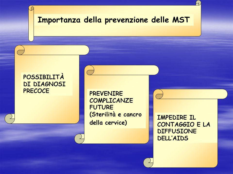 Importanza della prevenzione delle MST POSSIBILITÀ DI DIAGNOSI PRECOCE PREVENIRE COMPLICANZE FUTURE (Sterilità e cancro della cervice) IMPEDIRE IL CON