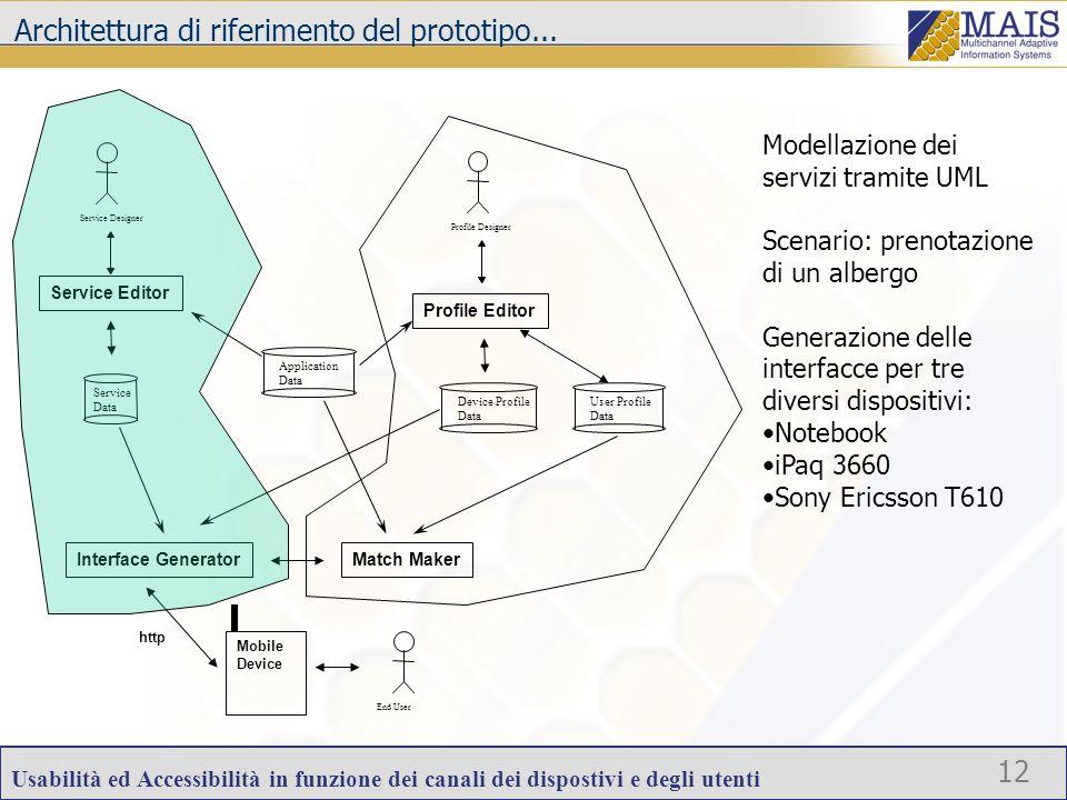 Usabilità ed Accessibilità in funzione dei canali dei dispostivi e degli utenti 12 Architettura di riferimento del prototipo...