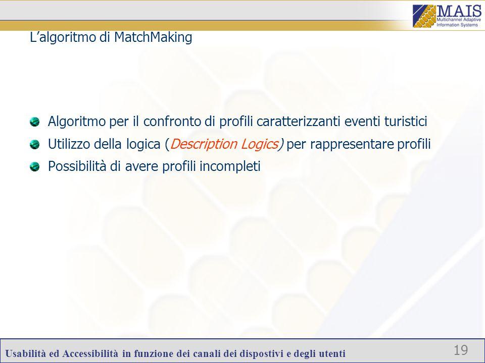 Usabilità ed Accessibilità in funzione dei canali dei dispostivi e degli utenti 19 L'algoritmo di MatchMaking Algoritmo per il confronto di profili caratterizzanti eventi turistici Utilizzo della logica (Description Logics) per rappresentare profili Possibilità di avere profili incompleti