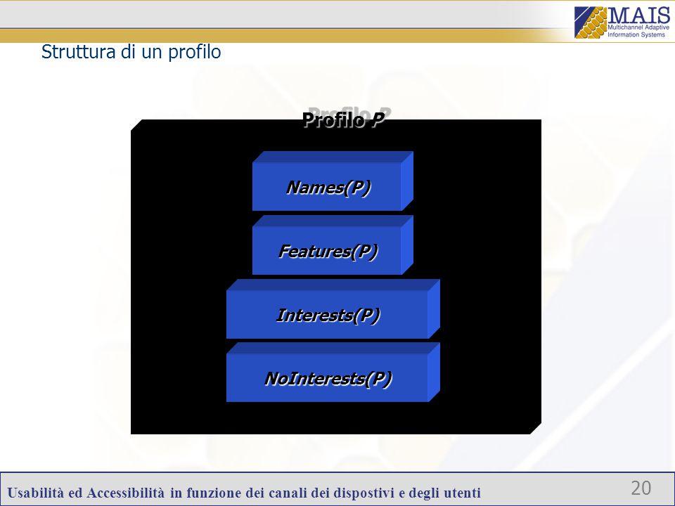 Usabilità ed Accessibilità in funzione dei canali dei dispostivi e degli utenti 20 Struttura di un profilo Names(P) Features(P) Interests(P) NoInterests(P) Profilo P