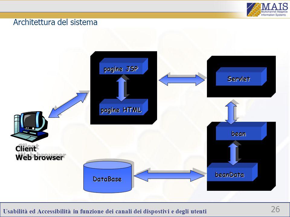 Usabilità ed Accessibilità in funzione dei canali dei dispostivi e degli utenti 26 Architettura del sistema DataBaseDataBase Client Web browser Client bean beanData Servlet pagine JSP pagine HTML