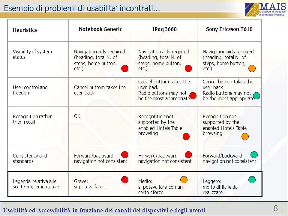 Usabilità ed Accessibilità in funzione dei canali dei dispostivi e degli utenti 8 Esempio di problemi di usabilita' incontrati...