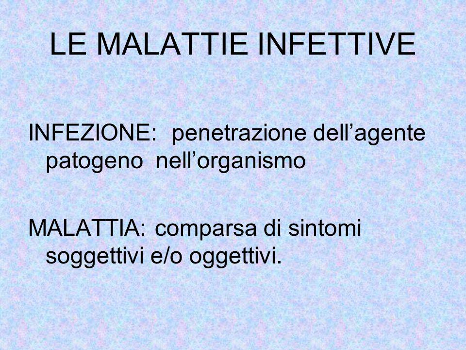 LE MALATTIE INFETTIVE Il passaggio da infezione a malattia è condizionato da: 1.Agente patogeno: * infettività (capacità di penetrare e moltiplicarsi) *patogenicità (capacità di causare malattia in una determinata specie) *virulenza (grado di patogenicità)