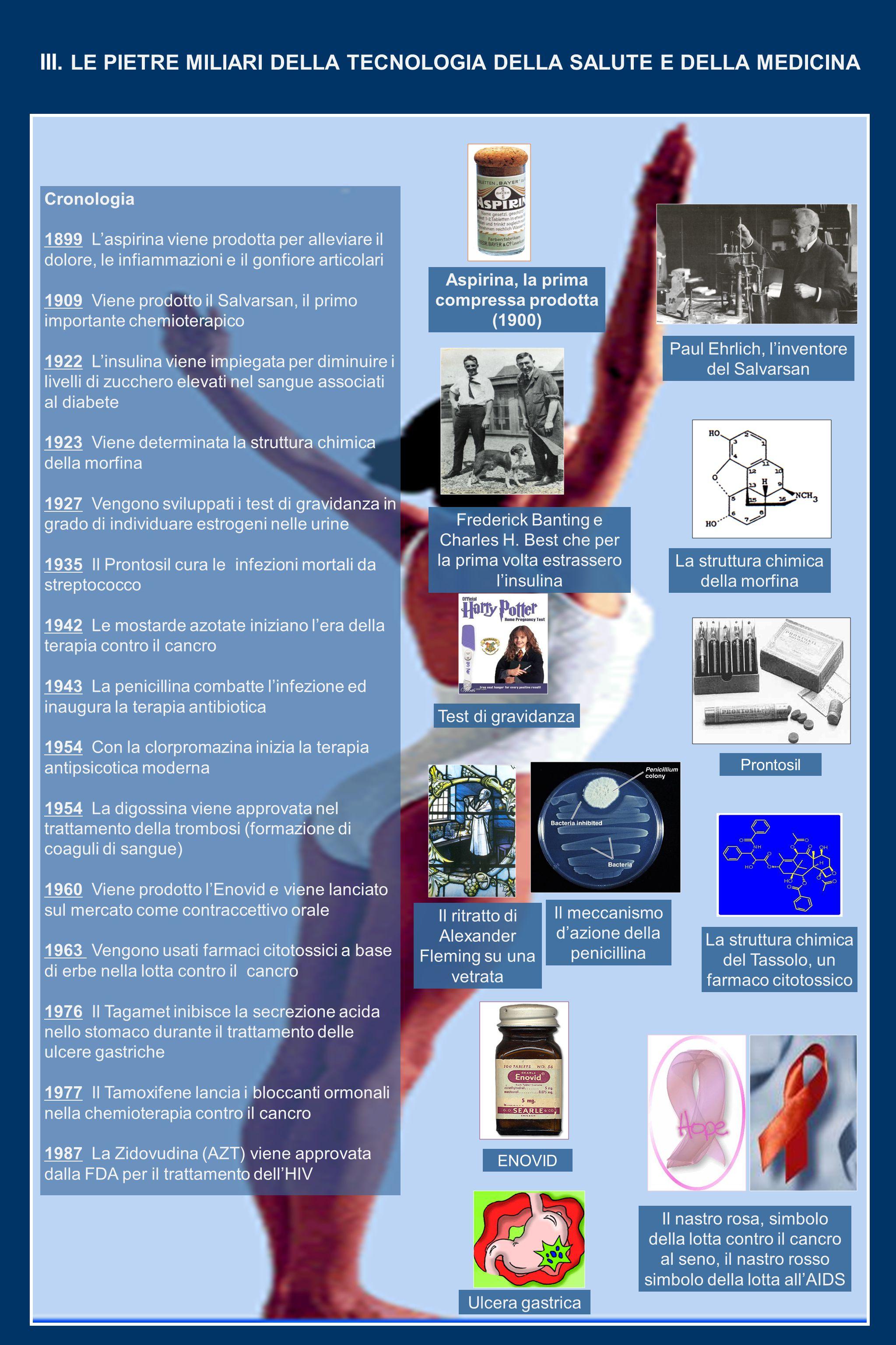 III. LE PIETRE MILIARI DELLA TECNOLOGIA DELLA SALUTE E DELLA MEDICINA Cronologia 1899 L'aspirina viene prodotta per alleviare il dolore, le infiammazi