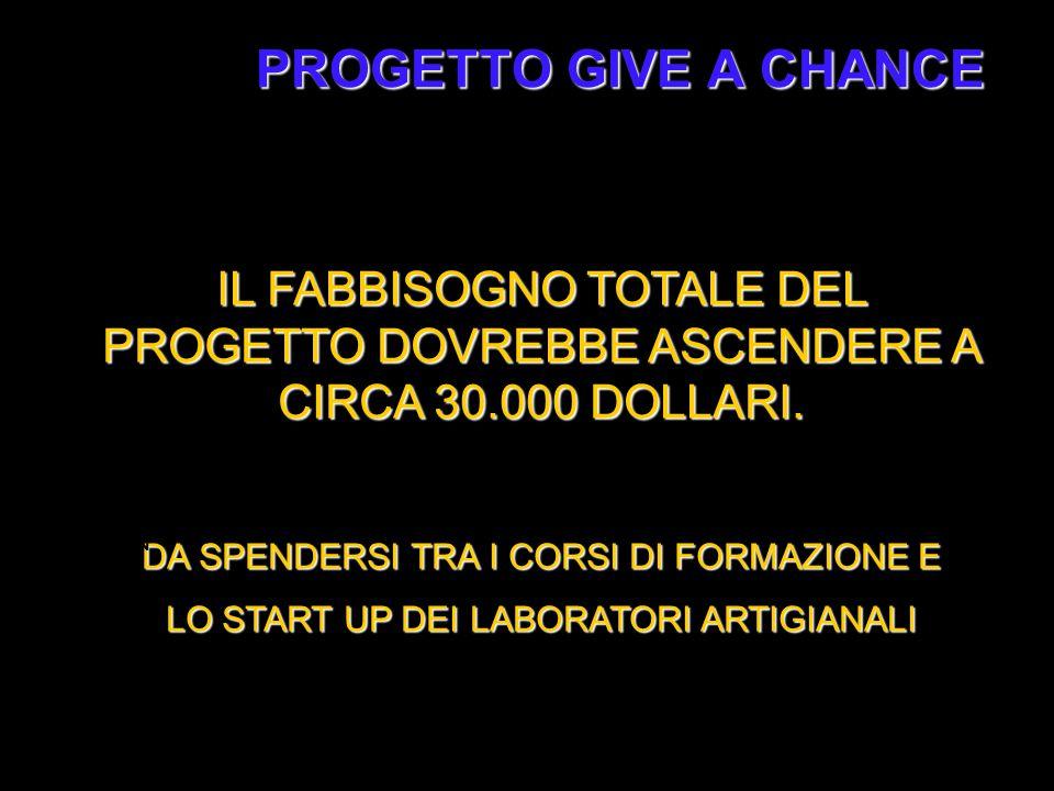 PROGETTO GIVE A CHANCE IL FABBISOGNO TOTALE DEL PROGETTO DOVREBBE ASCENDERE A CIRCA 30.000 DOLLARI.