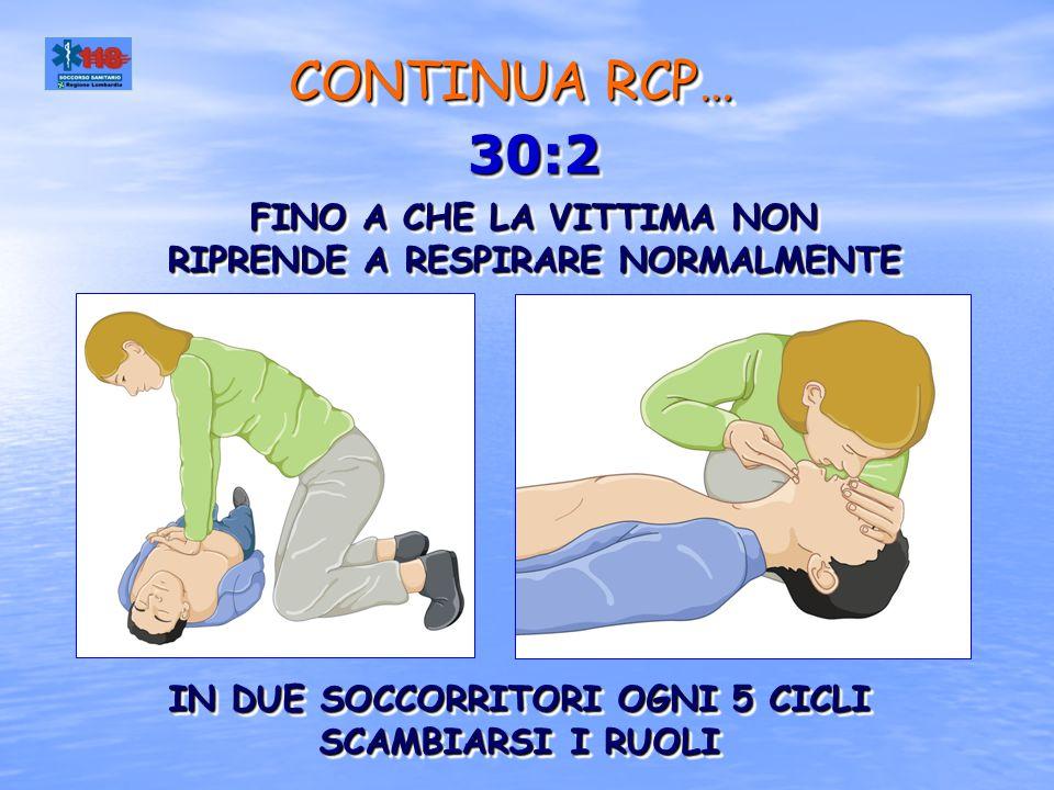 CONTINUA RCP… 30:2 FINO A CHE LA VITTIMA NON RIPRENDE A RESPIRARE NORMALMENTE 30:2 IN DUE SOCCORRITORI OGNI 5 CICLI SCAMBIARSI I RUOLI