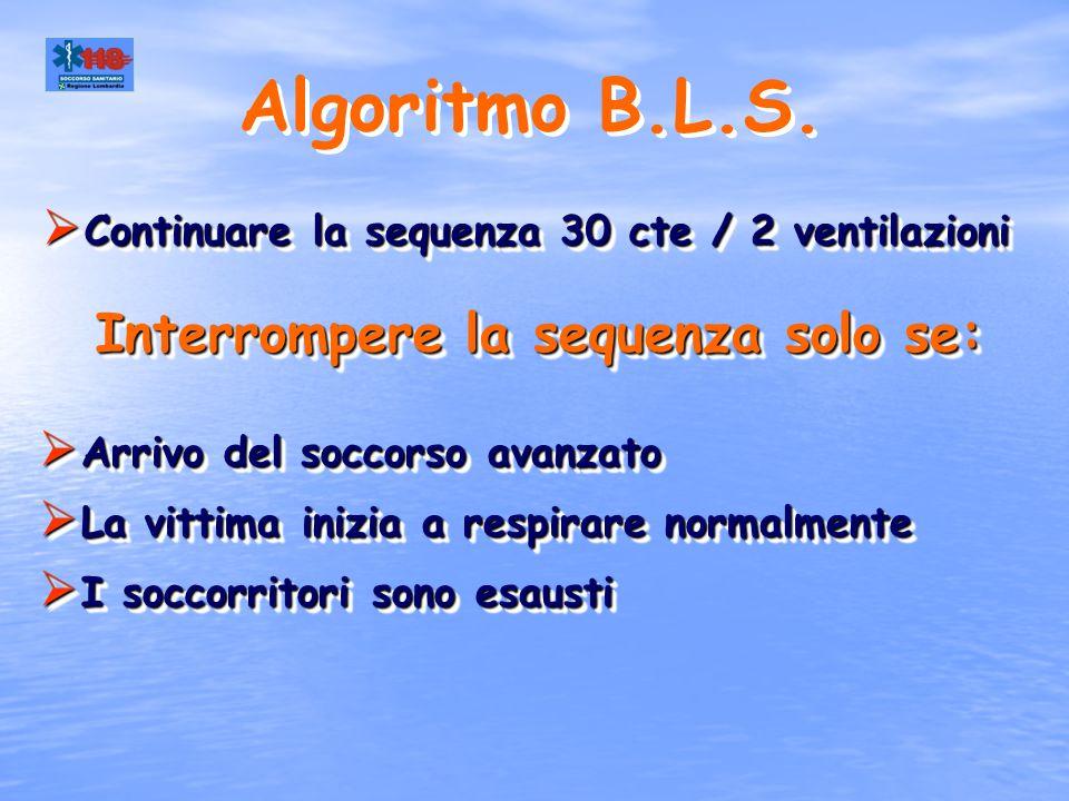 Algoritmo B.L.S.  Continuare la sequenza 30 cte / 2 ventilazioni Interrompere la sequenza solo se:  Arrivo del soccorso avanzato  La vittima inizia