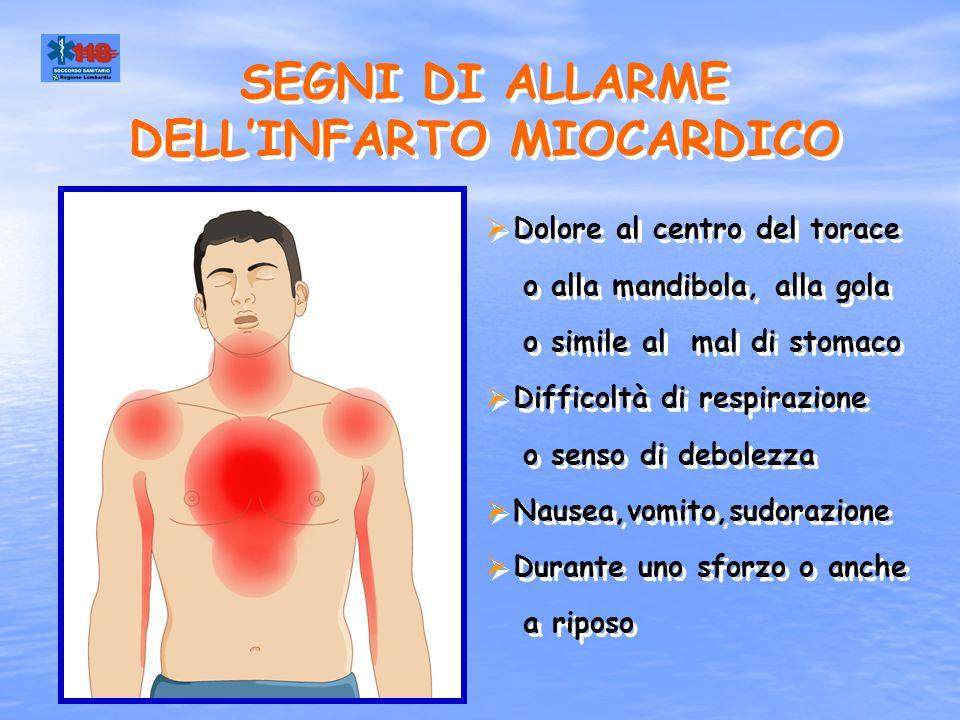 SEGNI DI ALLARME DELL'INFARTO MIOCARDICO SEGNI DI ALLARME DELL'INFARTO MIOCARDICO  Dolore al centro del torace o alla mandibola, alla gola o simile a