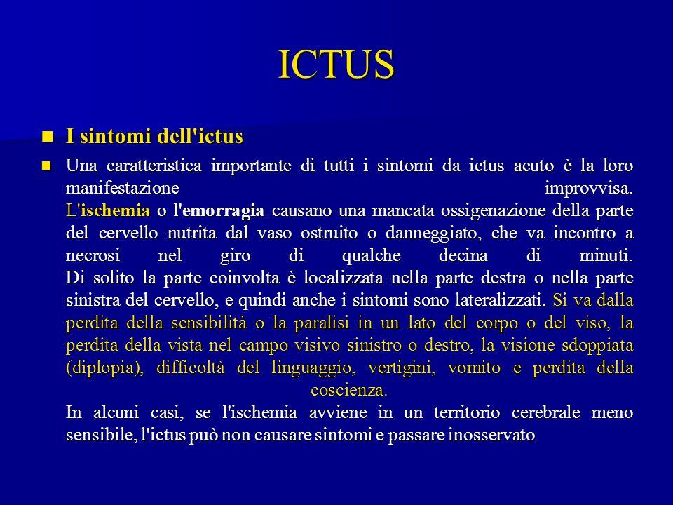 ICTUS I sintomi dell'ictus I sintomi dell'ictus Una caratteristica importante di tutti i sintomi da ictus acuto è la loro manifestazione improvvisa. L