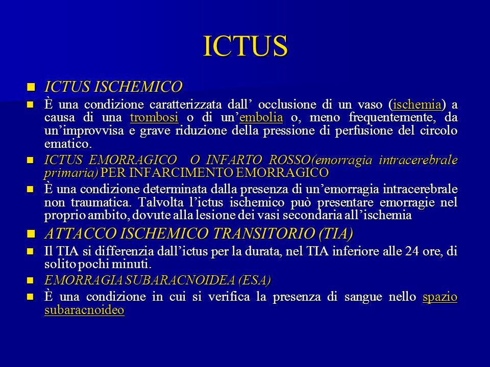 ICTUS ICTUS ISCHEMICO ICTUS ISCHEMICO È una condizione caratterizzata dall' occlusione di un vaso (ischemia) a causa di una trombosi o di un'embolia o