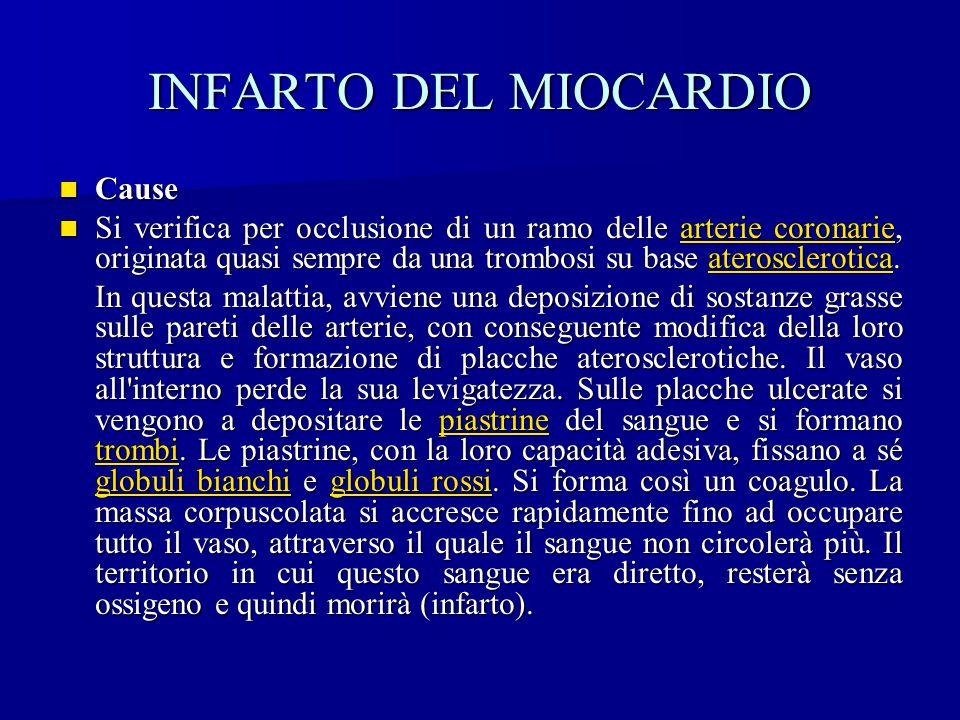 INFARTO DEL MIOCARDIO Cause Cause Si verifica per occlusione di un ramo delle arterie coronarie, originata quasi sempre da una trombosi su base ateros