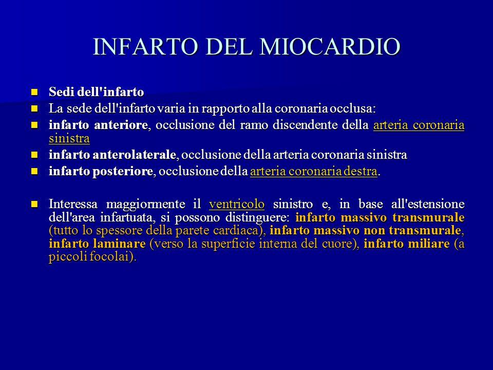 INFARTO DEL MIOCARDIO Sedi dell'infarto Sedi dell'infarto La sede dell'infarto varia in rapporto alla coronaria occlusa: La sede dell'infarto varia in