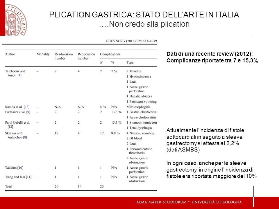 PLICATION GASTRICA: STATO DELL'ARTE IN ITALIA ….Non credo alla plication Dati di una recente review (2012): Complicanze riportate tra 7 e 15,3% Attual