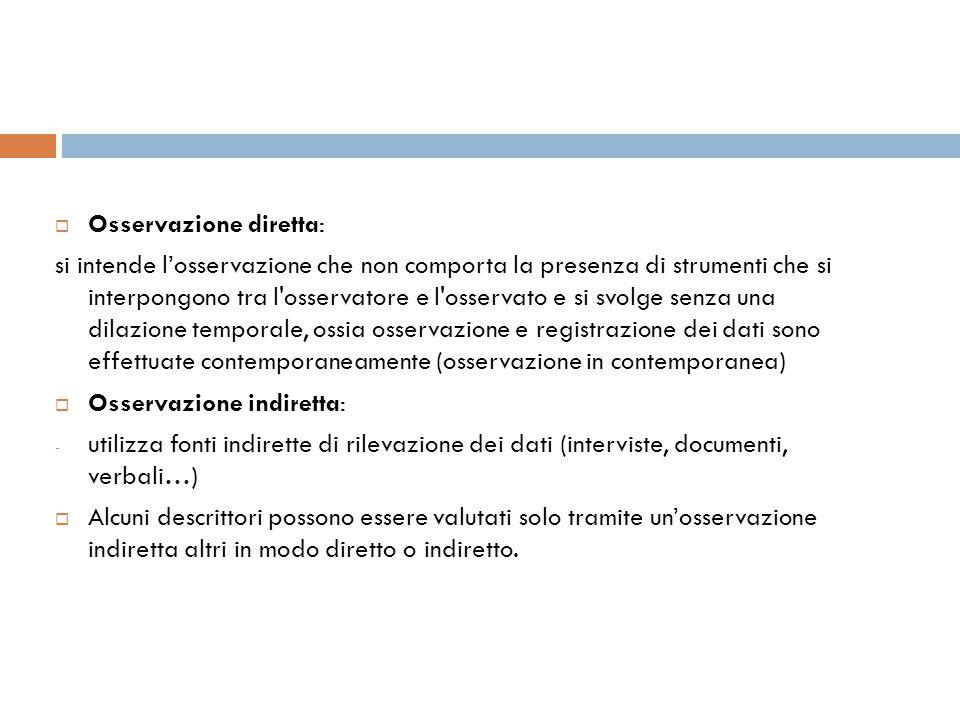  Osservazione diretta: si intende l'osservazione che non comporta la presenza di strumenti che si interpongono tra l'osservatore e l'osservato e si s