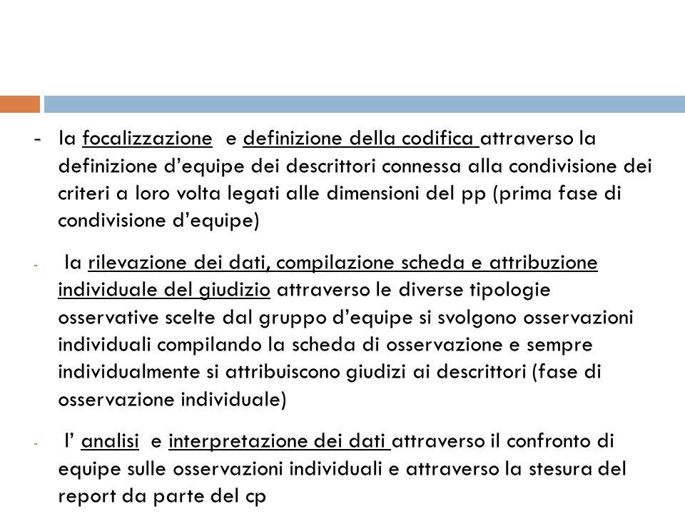 - - la focalizzazione e definizione della codifica attraverso la definizione d'equipe dei descrittori connessa alla condivisione dei criteri a loro vo