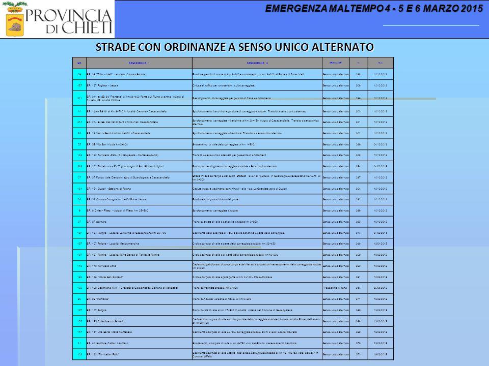 STRADE CON ORDINANZE A SENSO UNICO ALTERNATO EMERGENZA MALTEMPO 4 - 5 E 6 MARZO 2015 S.P.DESCRIZIONE 1DESCRIZIONE 2 ORDINANZEN.Data 39S.P.