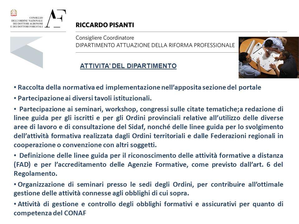 CRONOPROGRAMMA DELLE ATTIVITA' DEL DIPARTIMENTO ATTIVITA'DATE Raccolta della normativa ed implementazione apposita sezione del portale.