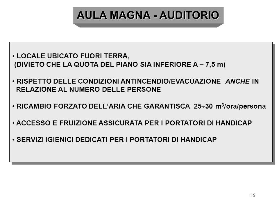 16 AULA MAGNA - AUDITORIO LOCALE UBICATO FUORI TERRA, (DIVIETO CHE LA QUOTA DEL PIANO SIA INFERIORE A – 7,5 m) RISPETTO DELLE CONDIZIONI ANTINCENDIO/E