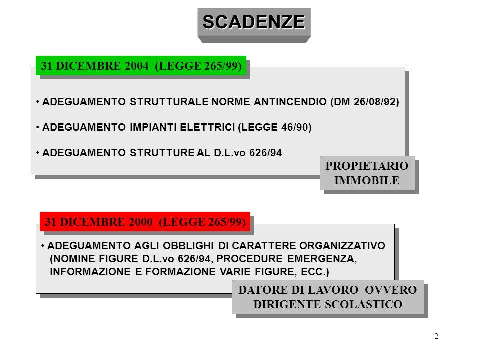 2 SCADENZE ADEGUAMENTO STRUTTURALE NORME ANTINCENDIO (DM 26/08/92) ADEGUAMENTO IMPIANTI ELETTRICI (LEGGE 46/90) ADEGUAMENTO STRUTTURE AL D.L.vo 626/94