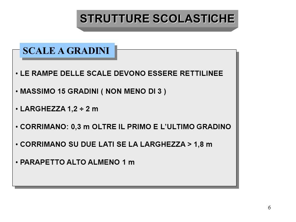 6 STRUTTURE SCOLASTICHE LE RAMPE DELLE SCALE DEVONO ESSERE RETTILINEE MASSIMO 15 GRADINI ( NON MENO DI 3 ) LARGHEZZA 1,2 ÷ 2 m CORRIMANO: 0,3 m OLTRE