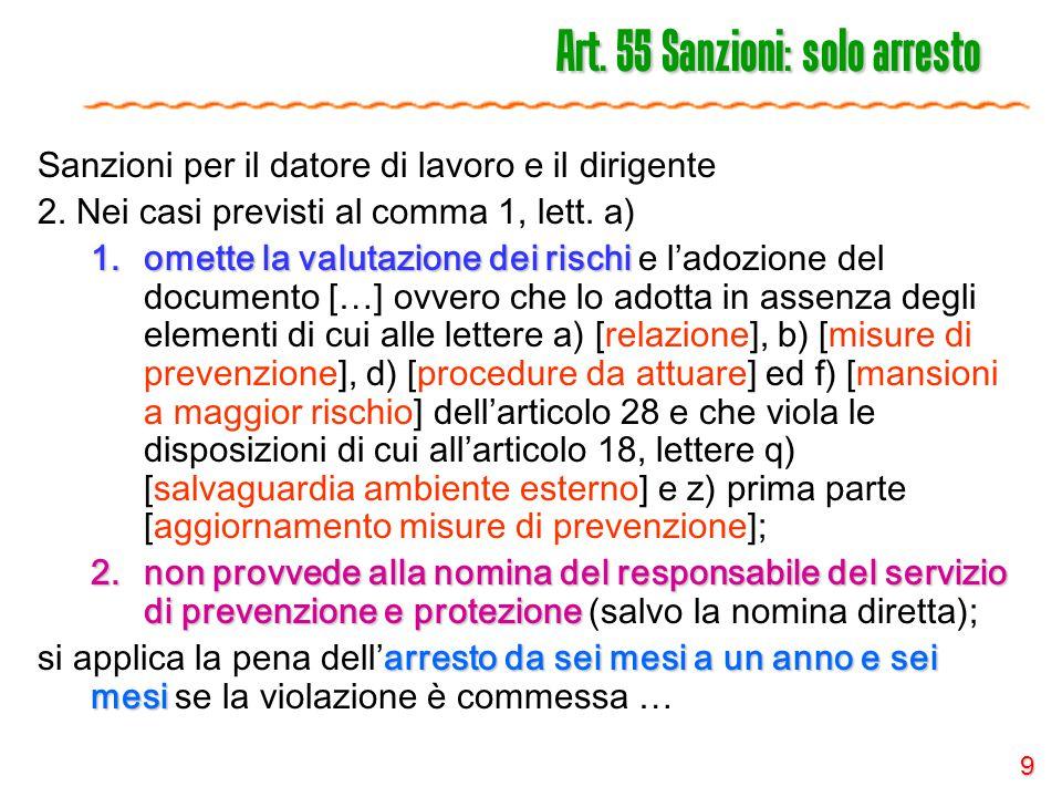 9 Art. 55 Sanzioni: solo arresto Sanzioni per il datore di lavoro e il dirigente 2. Nei casi previsti al comma 1, lett. a) 1.omette la valutazione dei