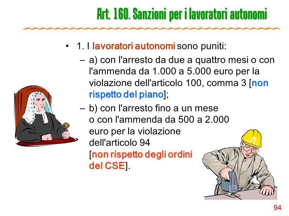94 Art. 160. Sanzioni per i lavoratori autonomi lavoratori autonomi1. I lavoratori autonomi sono puniti: non rispetto del piano –a) con l'arresto da d