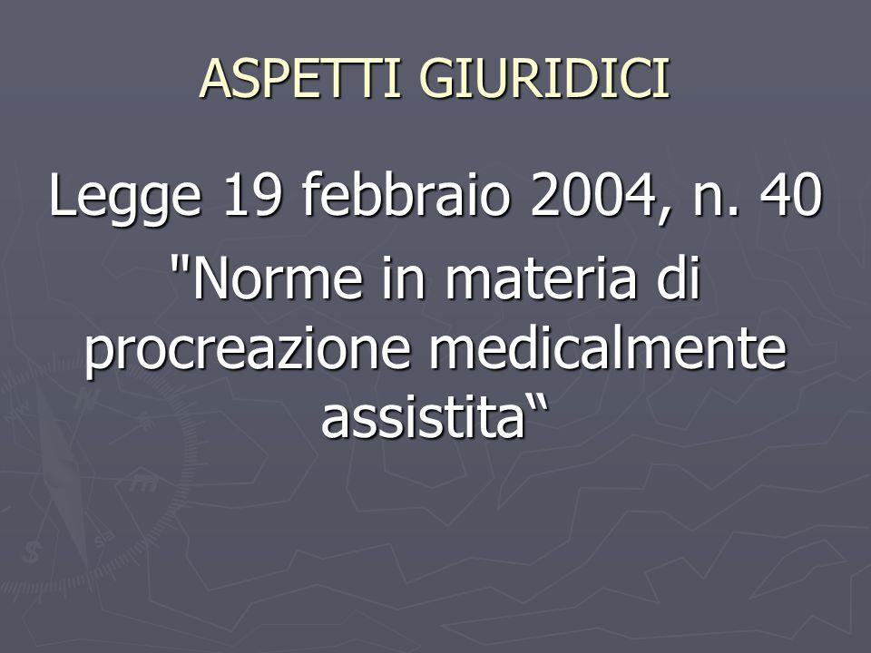 ASPETTI GIURIDICI Legge 19 febbraio 2004, n. 40
