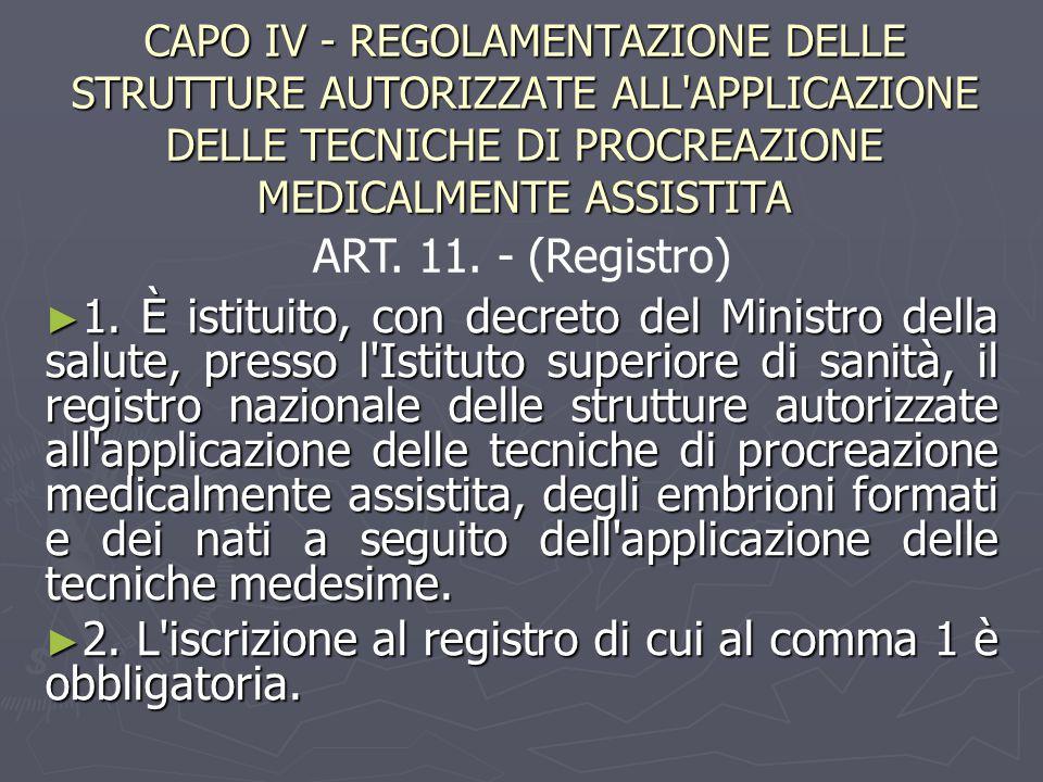 CAPO IV - REGOLAMENTAZIONE DELLE STRUTTURE AUTORIZZATE ALL'APPLICAZIONE DELLE TECNICHE DI PROCREAZIONE MEDICALMENTE ASSISTITA ► 1. È istituito, con de