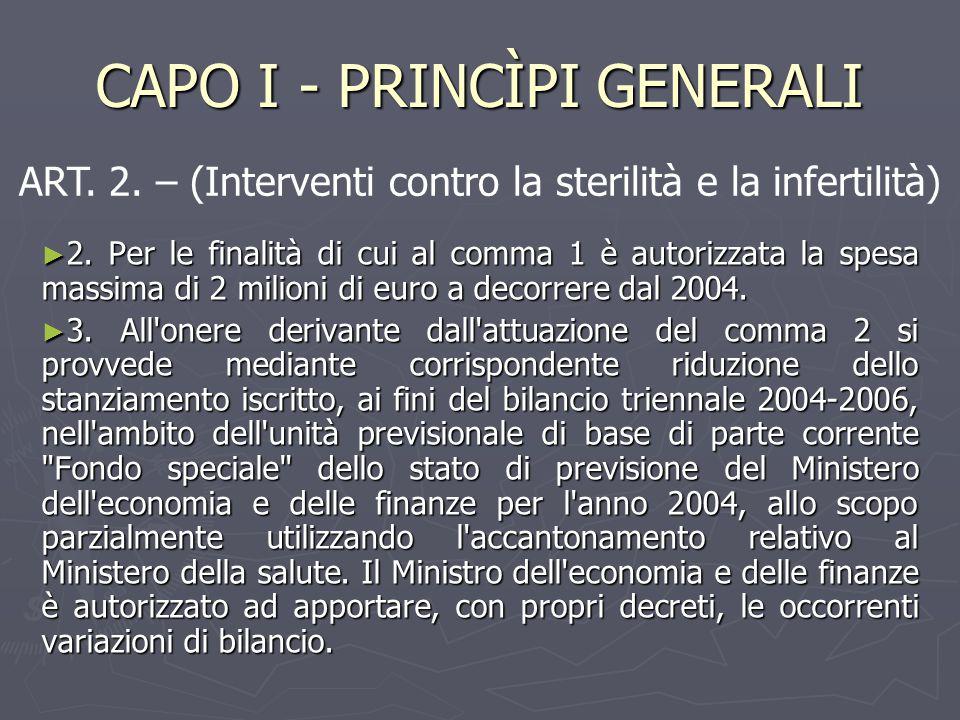 CAPO I - PRINCÌPI GENERALI ► 2. Per le finalità di cui al comma 1 è autorizzata la spesa massima di 2 milioni di euro a decorrere dal 2004. ► 3. All'o