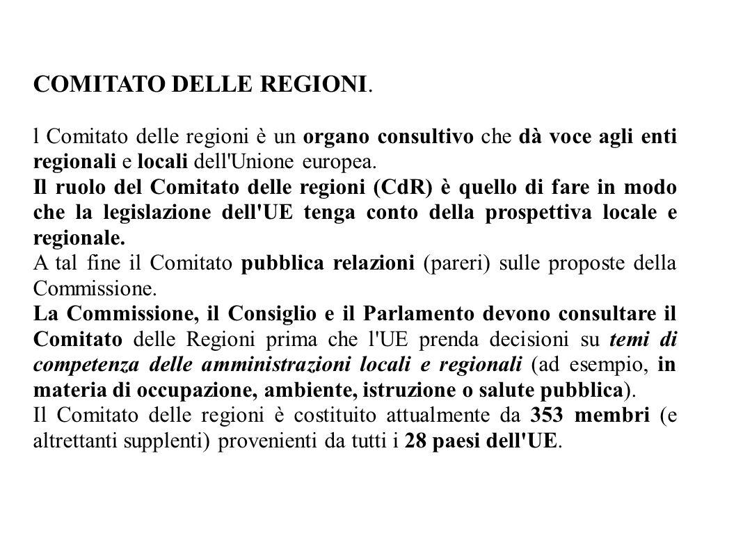 I membri e i supplenti sono nominati dal Consiglio su proposta dei paesi dell UE e il loro mandato dura cinque anni.