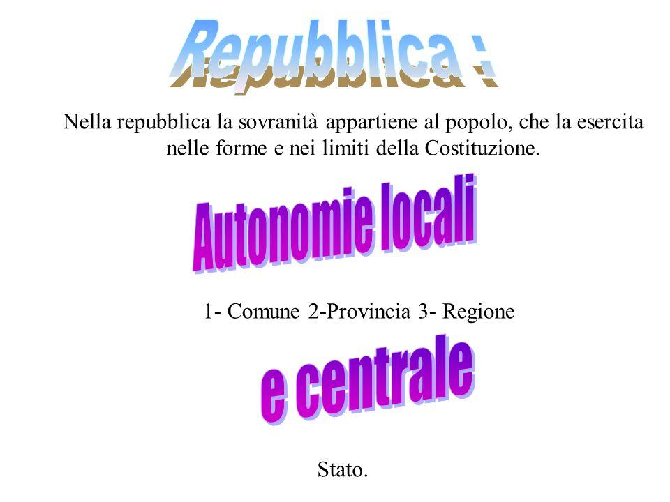 Nella repubblica la sovranità appartiene al popolo, che la esercita nelle forme e nei limiti della Costituzione.