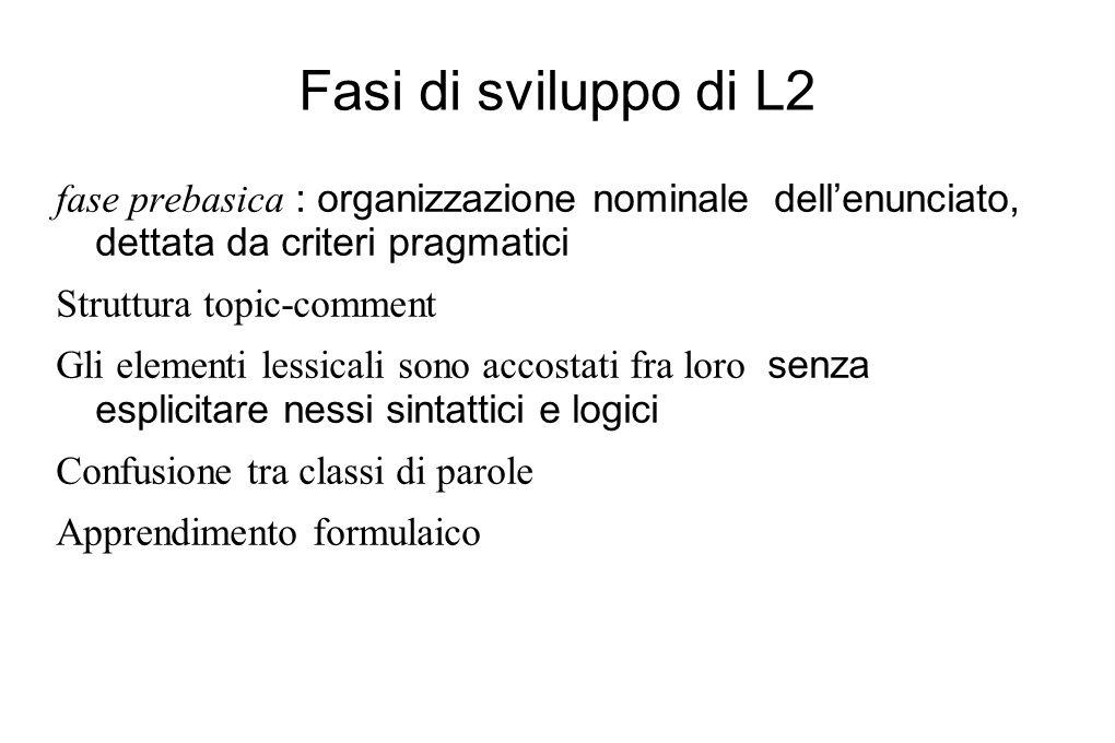 Fasi di sviluppo di L2 fase prebasica : organizzazione nominale dell'enunciato, dettata da criteri pragmatici Struttura topic-comment Gli elementi les