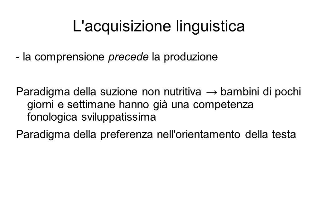 L'acquisizione linguistica - la comprensione precede la produzione Paradigma della suzione non nutritiva → bambini di pochi giorni e settimane hanno g
