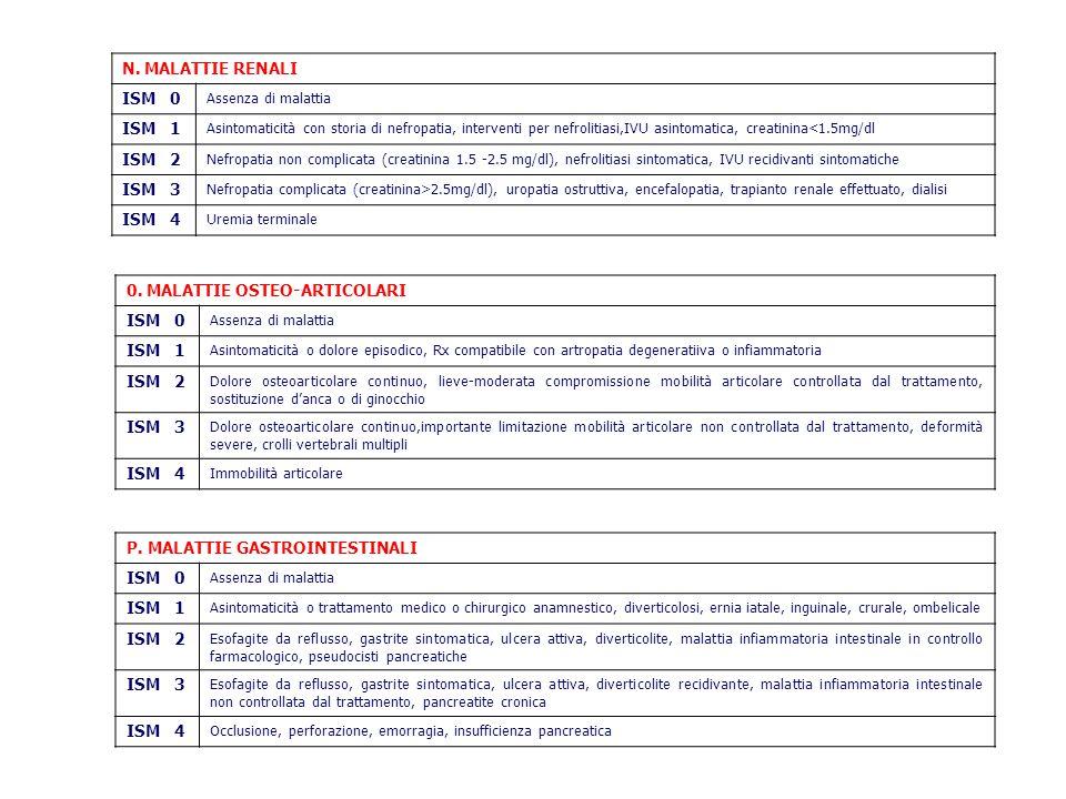 N. MALATTIE RENALI ISM 0 Assenza di malattia ISM 1 Asintomaticità con storia di nefropatia, interventi per nefrolitiasi,IVU asintomatica, creatinina<1