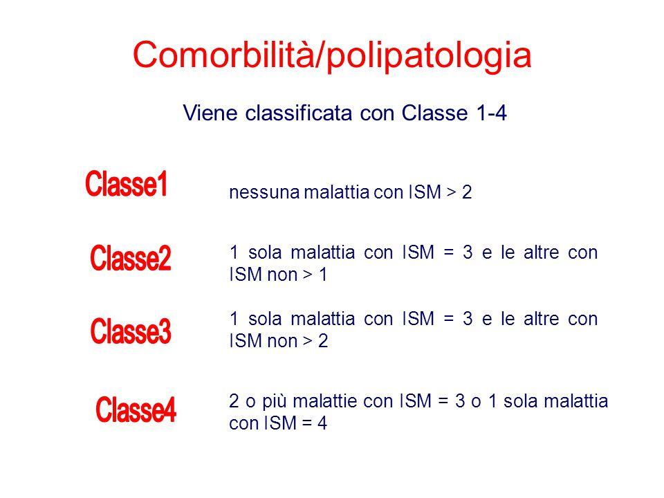 Comorbilità/polipatologia nessuna malattia con ISM > 2 2 o più malattie con ISM = 3 o 1 sola malattia con ISM = 4 1 sola malattia con ISM = 3 e le altre con ISM non > 1 1 sola malattia con ISM = 3 e le altre con ISM non > 2 Viene classificata con Classe 1-4